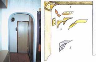 Устройство арки