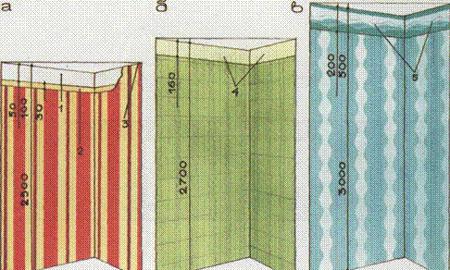 Варианты оклейки стен в помещениях